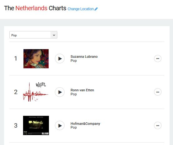 netherlands charts