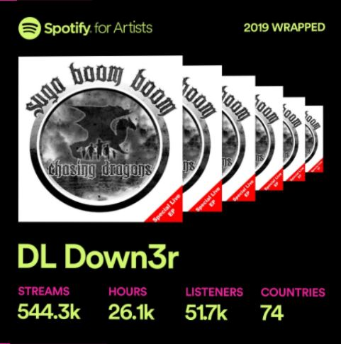 BPP - DL Down3r - Spotify Wrapped 2019