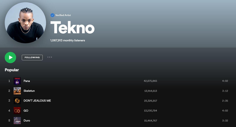 tekno stats 11.5.21
