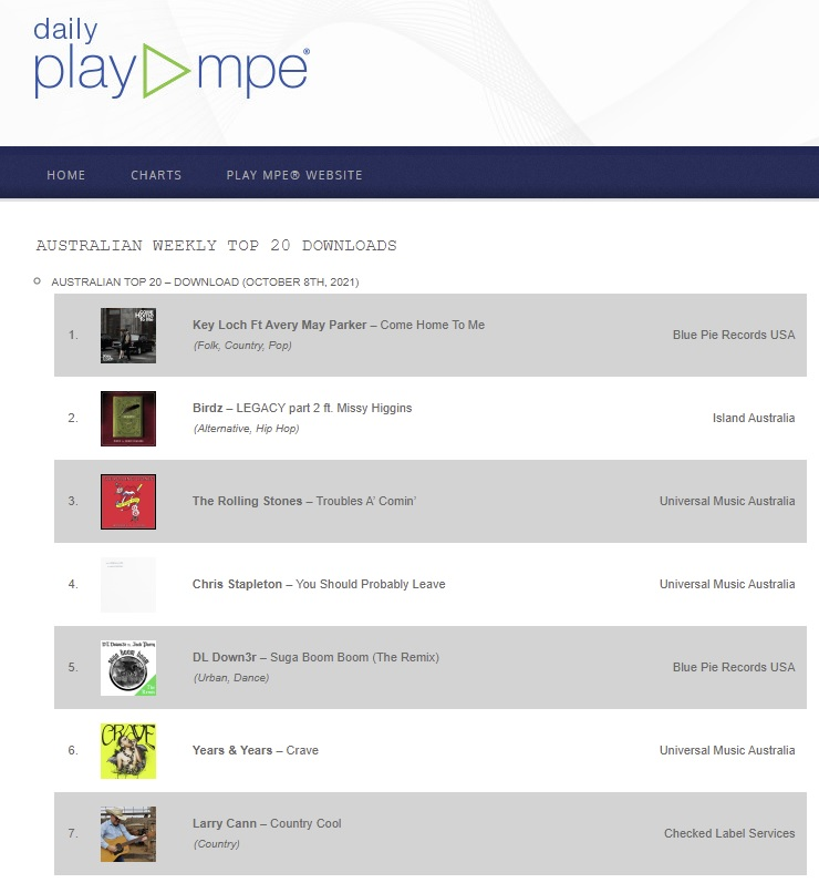 BPP - PlayMPE - DL Down3r Ft Jack Parry - Suga Boom Boom (The Remix) Australian Weekly Top 20 Downloads v131021AM