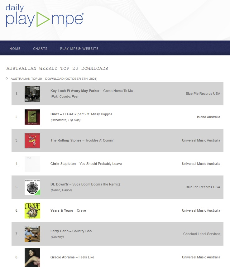 BPP - PlayMPE - Key Loch Ft Avery May Parker - Come Home To Me - Top 20 Downloads v131021AM